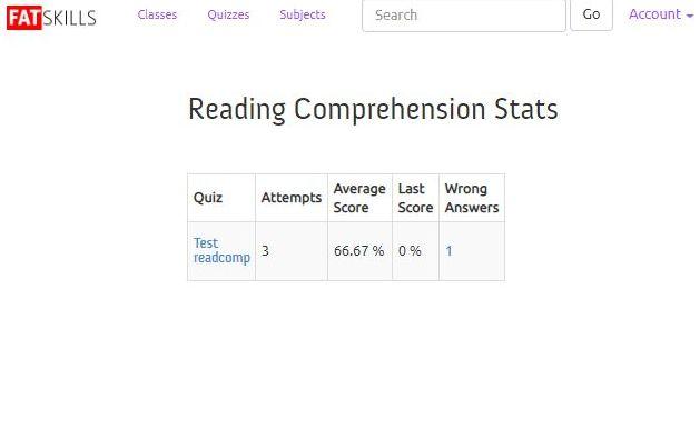 Fatskills Reading Comprehension Tests Stats